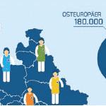 Pflegekräftebedarf Infografik